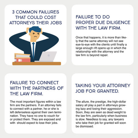 3 Common Failures Attorneys Make That Could Cost Them Their Jobs