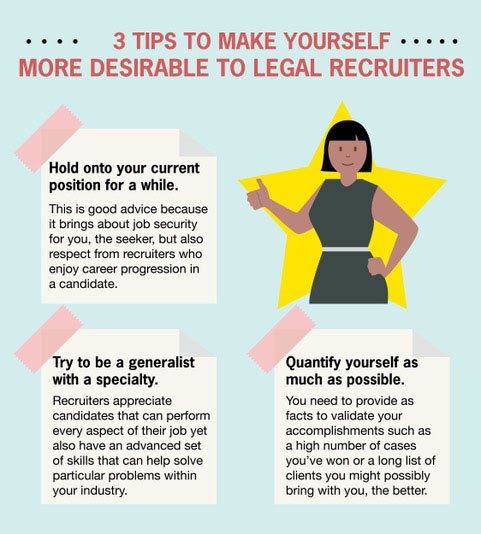 3 Tips To Make Yourself More Desirable To Legal Recruiters