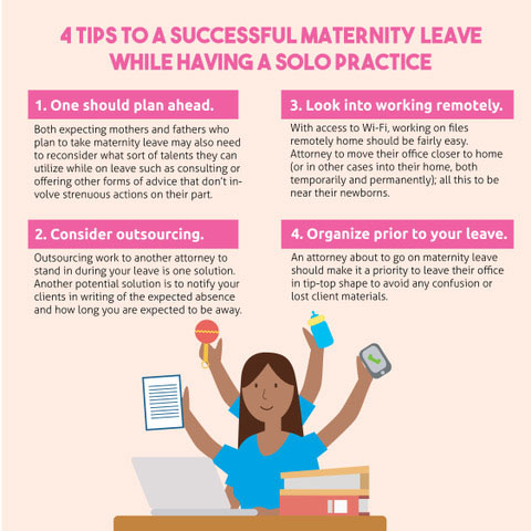 4 Tips To A Successful Maternity Leave While Having A Solo Practice