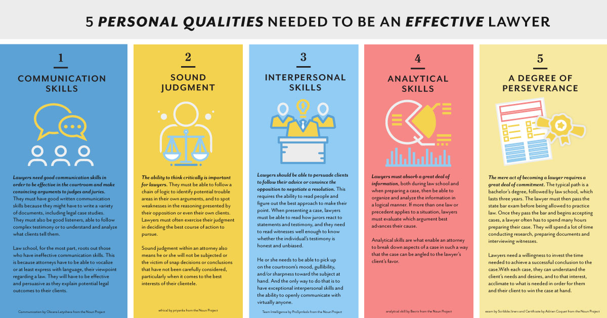 The 5 Personal Qualities Needed to Be an Effective Lawyer