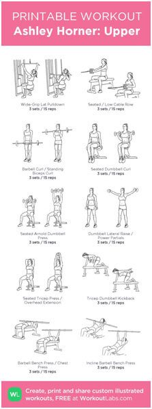 photo about Spartacus Workout Printable identified as Your self Comprise in the direction of Check out Individuals 5 Higher Entire body Routines