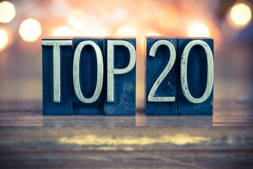 Check out the 20 most popular articles on LawCrossing in 2015.