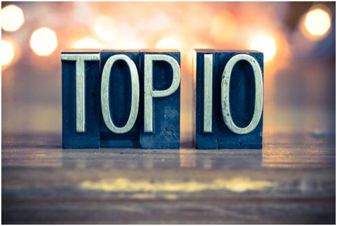 Find out what the 10 most read Law Crossing articles for legal employers were for 2017.