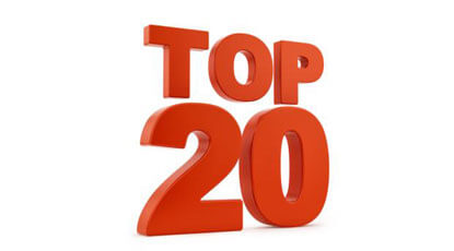 Check out the top 20 most popular articles of 2015 on LawCrossing in this article.
